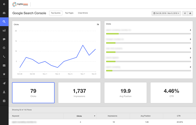 Google Search Console dashboard | Brighter Insights SEO Tool | Brighter Vision Web Solutions | Marketing Blog for Therapists